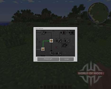 Extra Achievements para Minecraft