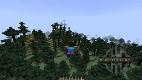 Animated Player [1.7.10] para Minecraft