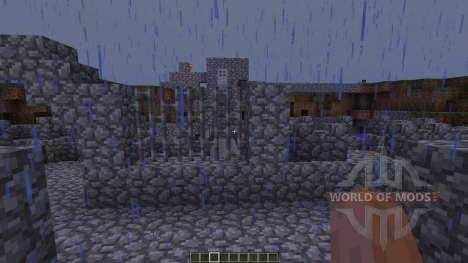 Small 1v1 PVP para Minecraft